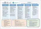mesures barrière en ophtalmologie